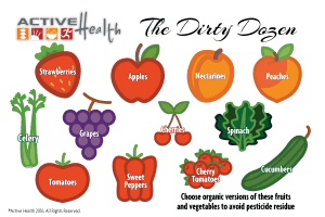dirty dozen fruits and vegetables guide