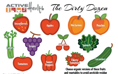 Downloadable Image of the Dirty Dozen