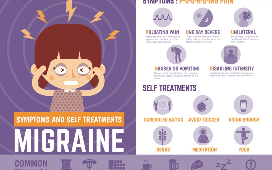 Migraine Headache Pain Triggers