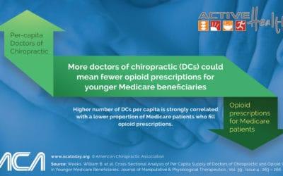 Chiropractors Help Fight Opioid Crisis