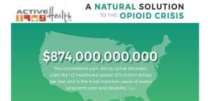 opioid-crisis-natural-solution