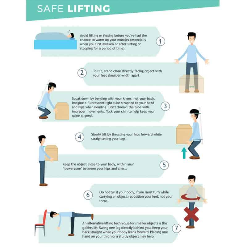 back pain lifting